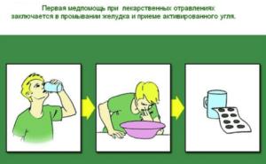 помощь при отравлении едой